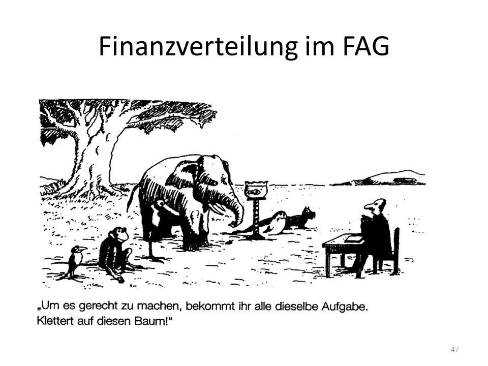 Finanzverteilung im FAG