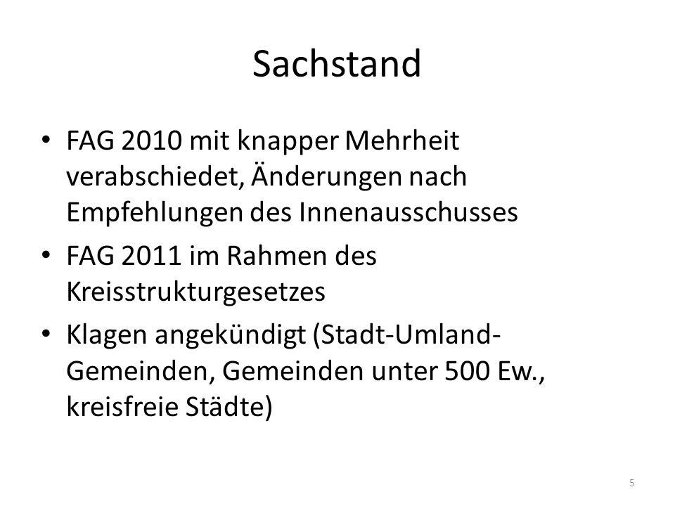 Sachstand FAG 2010 mit knapper Mehrheit verabschiedet, Änderungen nach Empfehlungen des Innenausschusses.