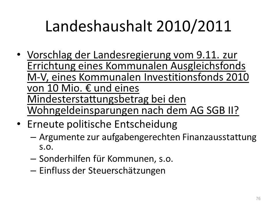 Landeshaushalt 2010/2011