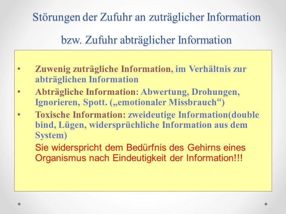 Störungen der Zufuhr an zuträglicher Information bzw