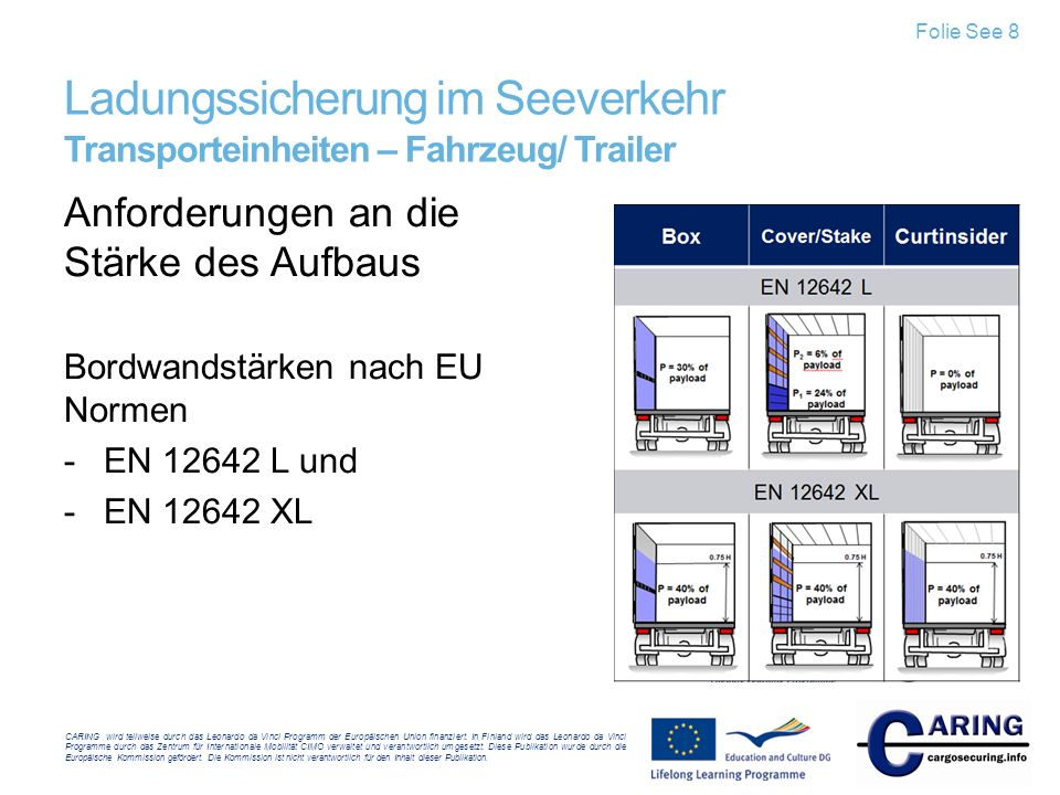 Ladungssicherung im Seeverkehr Transporteinheiten – Fahrzeug/ Trailer