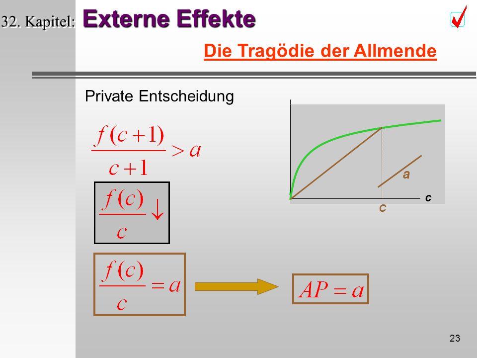 32. Kapitel: Externe Effekte