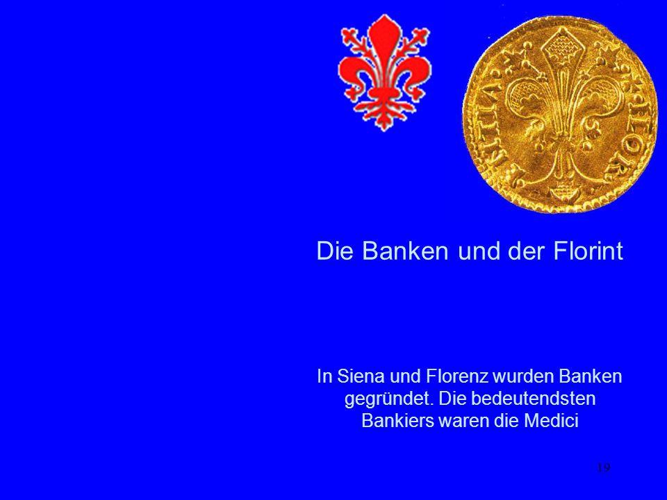 Die Banken und der Florint