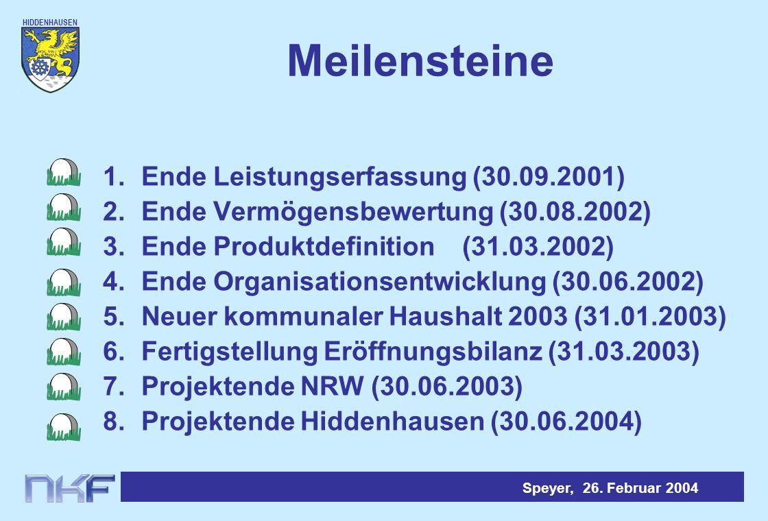 Meilensteine Ende Leistungserfassung (30.09.2001)