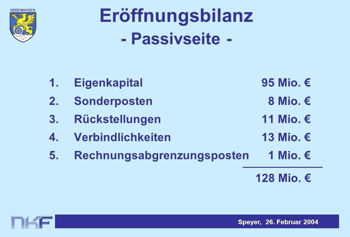Eröffnungsbilanz - Passivseite -