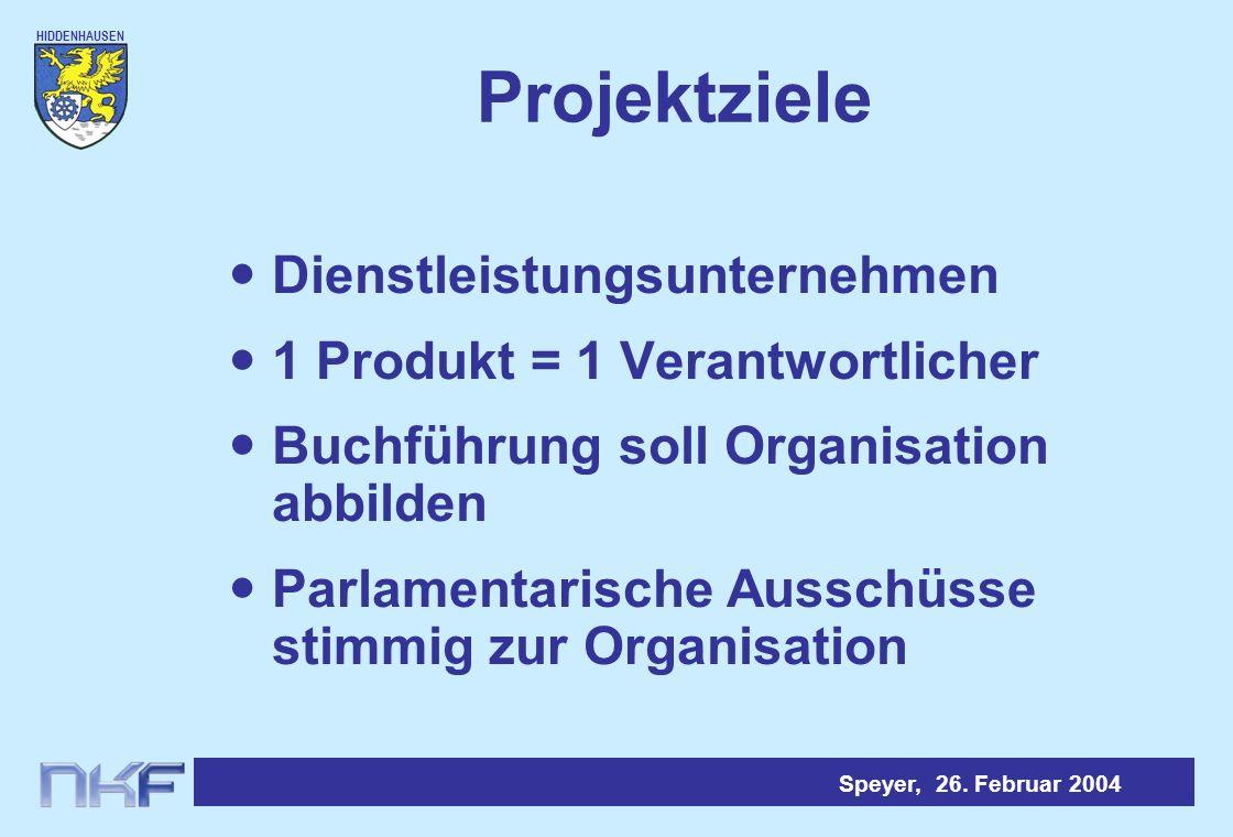 Projektziele Dienstleistungsunternehmen 1 Produkt = 1 Verantwortlicher