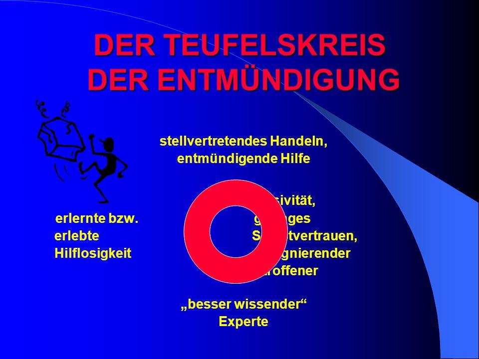 DER TEUFELSKREIS DER ENTMÜNDIGUNG