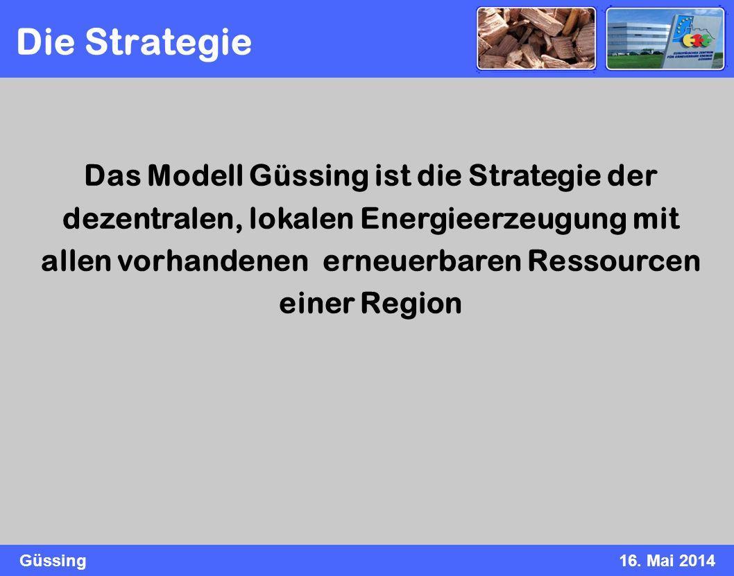 Die Strategie