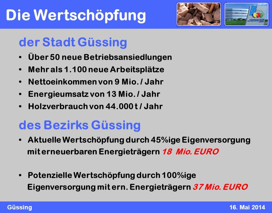 Die Wertschöpfung der Stadt Güssing des Bezirks Güssing