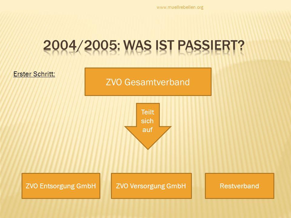 2004/2005: Was ist passiert ZVO Gesamtverband Erster Schritt: