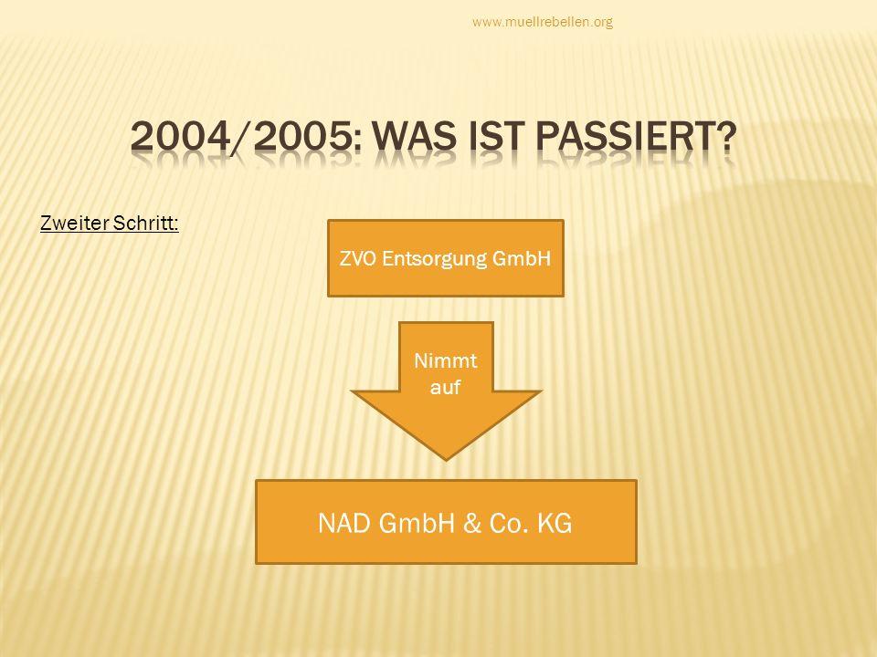 2004/2005: Was ist passiert NAD GmbH & Co. KG Zweiter Schritt: