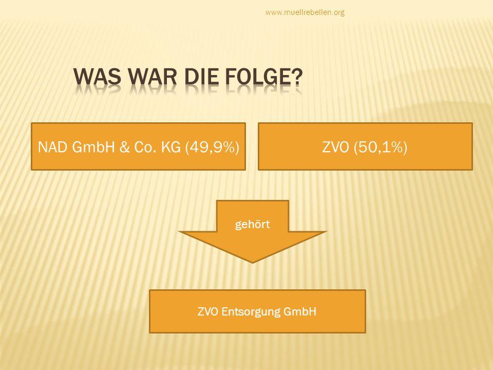 Was war die Folge NAD GmbH & Co. KG (49,9%) ZVO (50,1%) gehört
