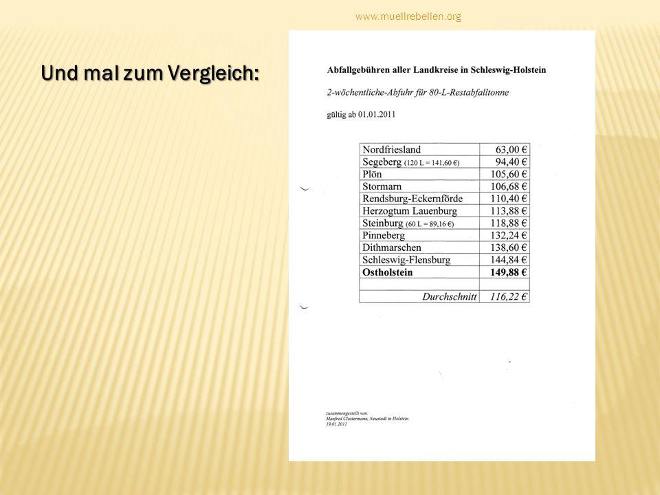 www.muellrebellen.org Und mal zum Vergleich: