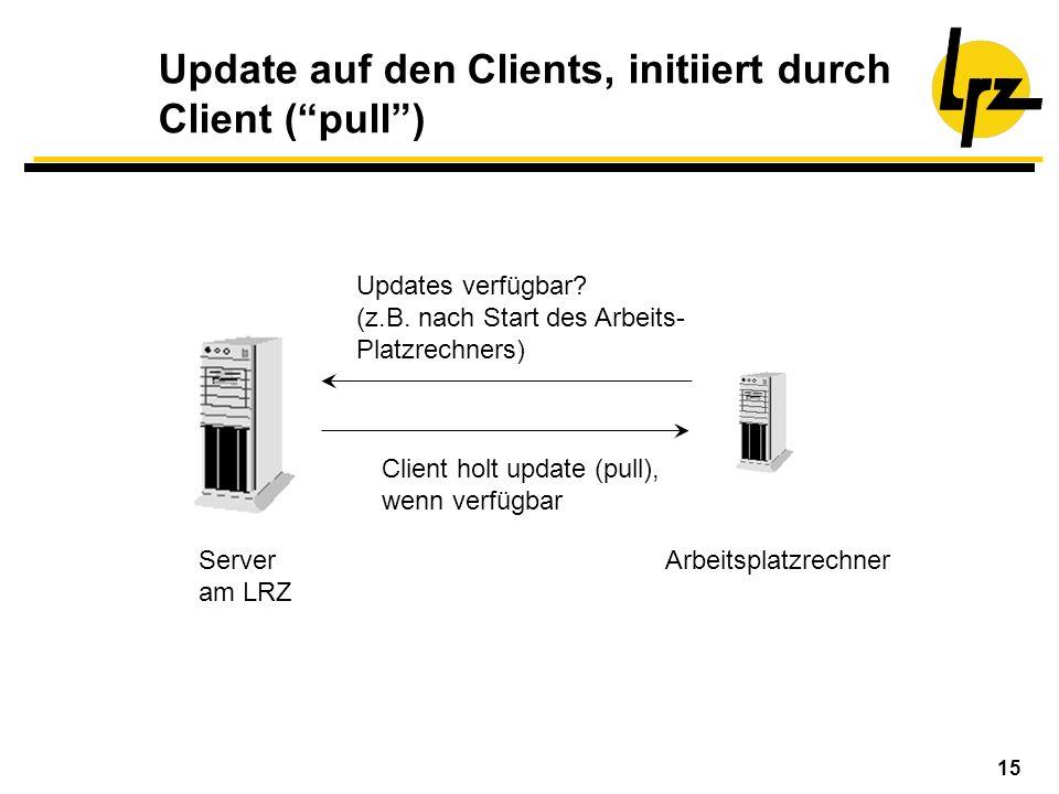 Update auf den Clients, initiiert durch Client ( pull )