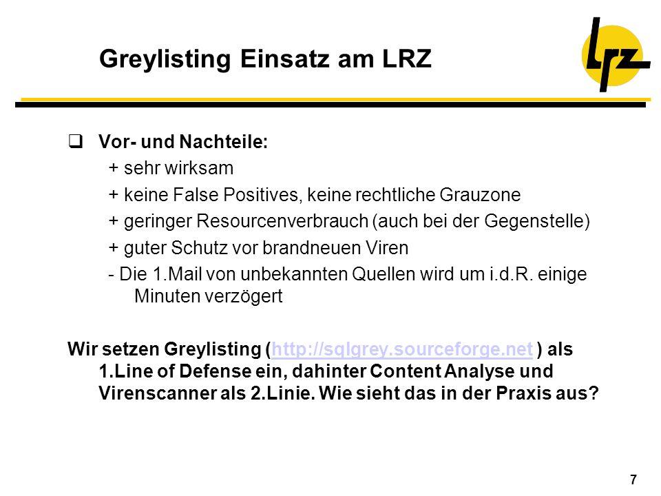Greylisting Einsatz am LRZ