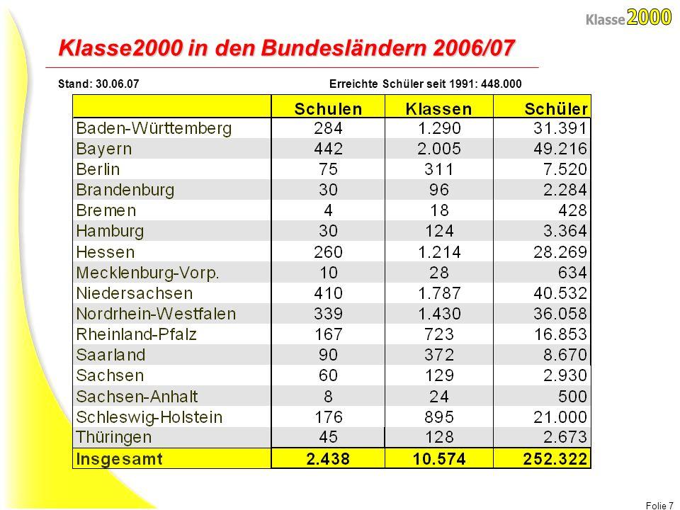 Klasse2000 in den Bundesländern 2006/07