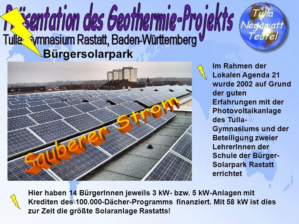 Bürgersolarpark Sauberer Strom