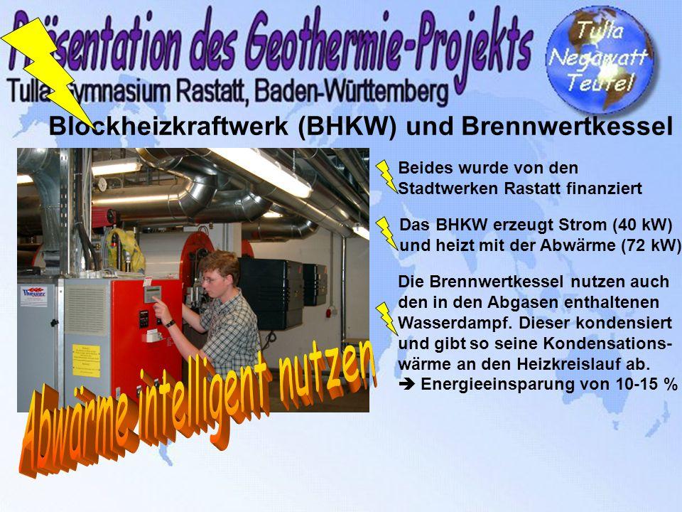 Blockheizkraftwerk (BHKW) und Brennwertkessel