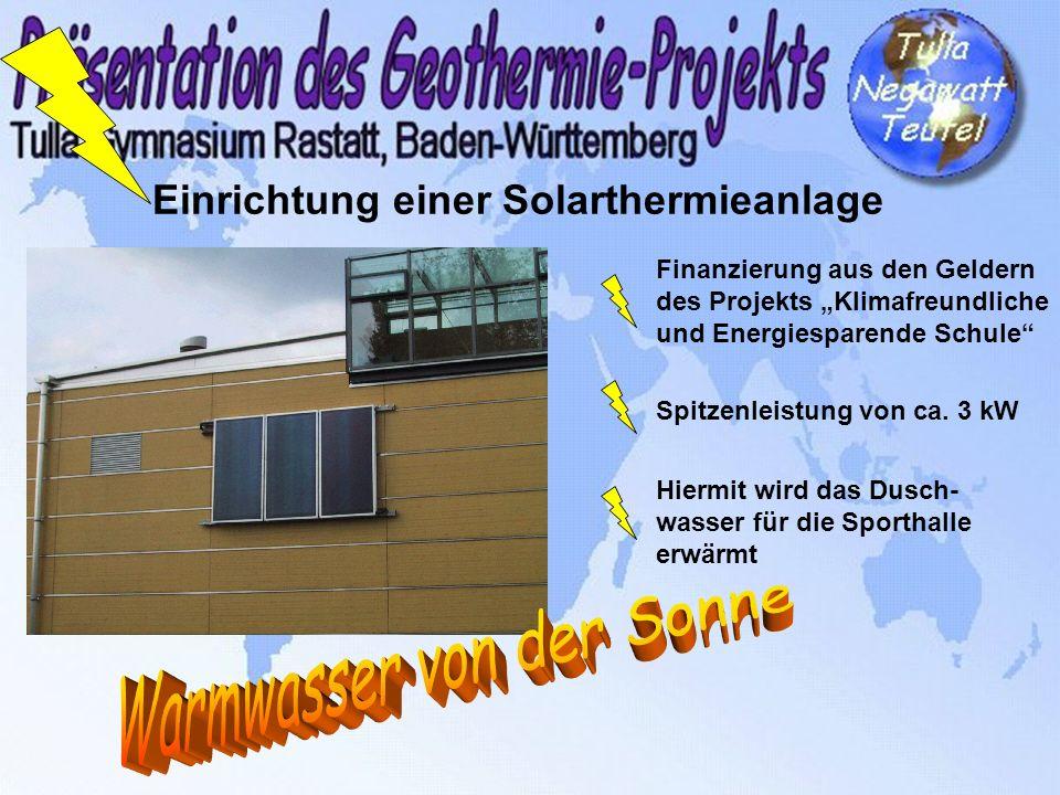 Einrichtung einer Solarthermieanlage