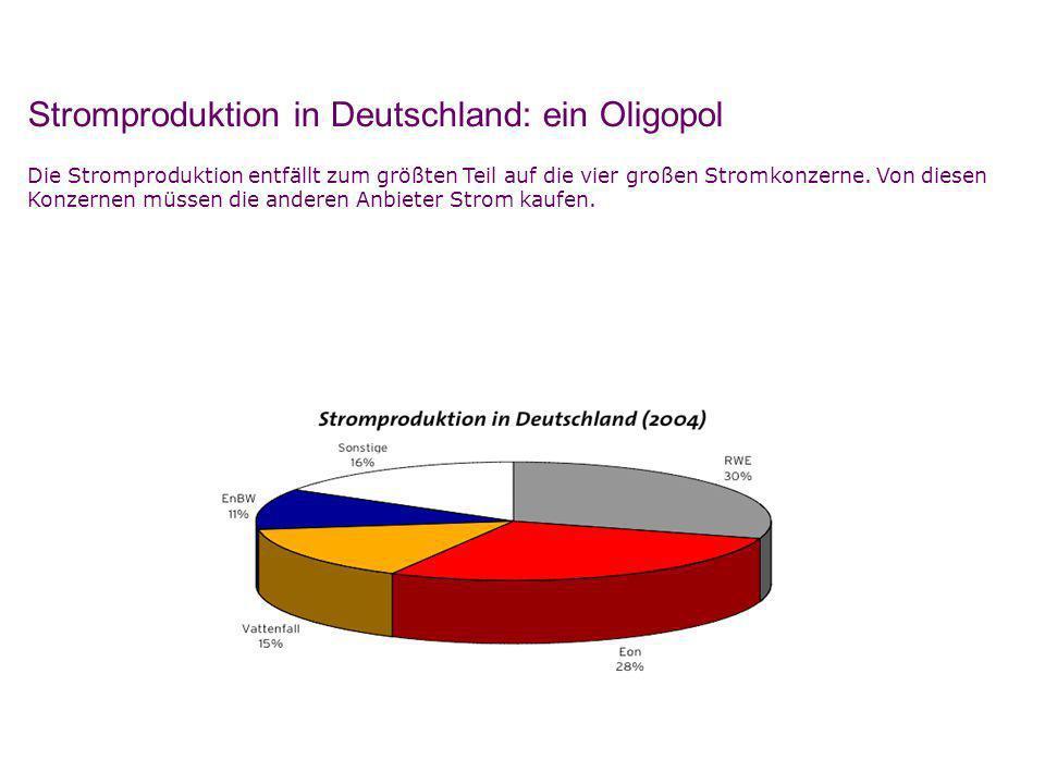Stromproduktion in Deutschland: ein Oligopol