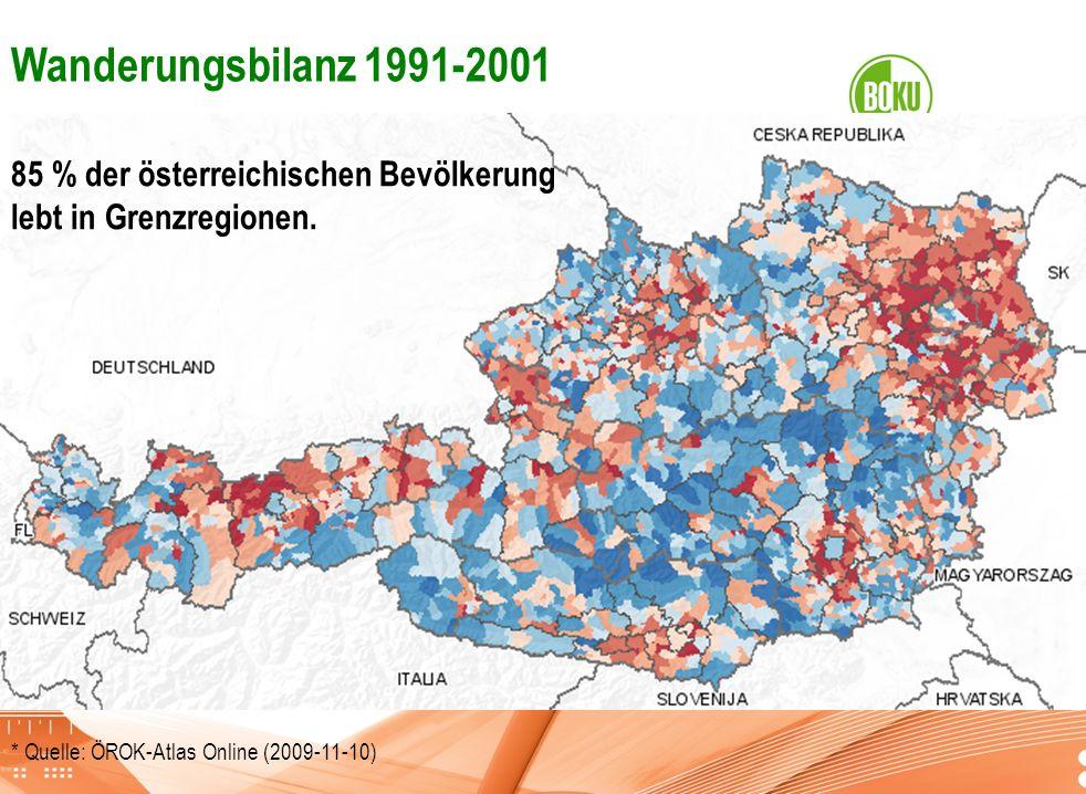 Wanderungsbilanz 1991-2001 85 % der österreichischen Bevölkerung