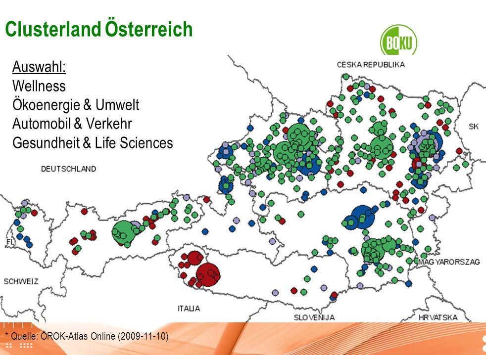 Clusterland Österreich