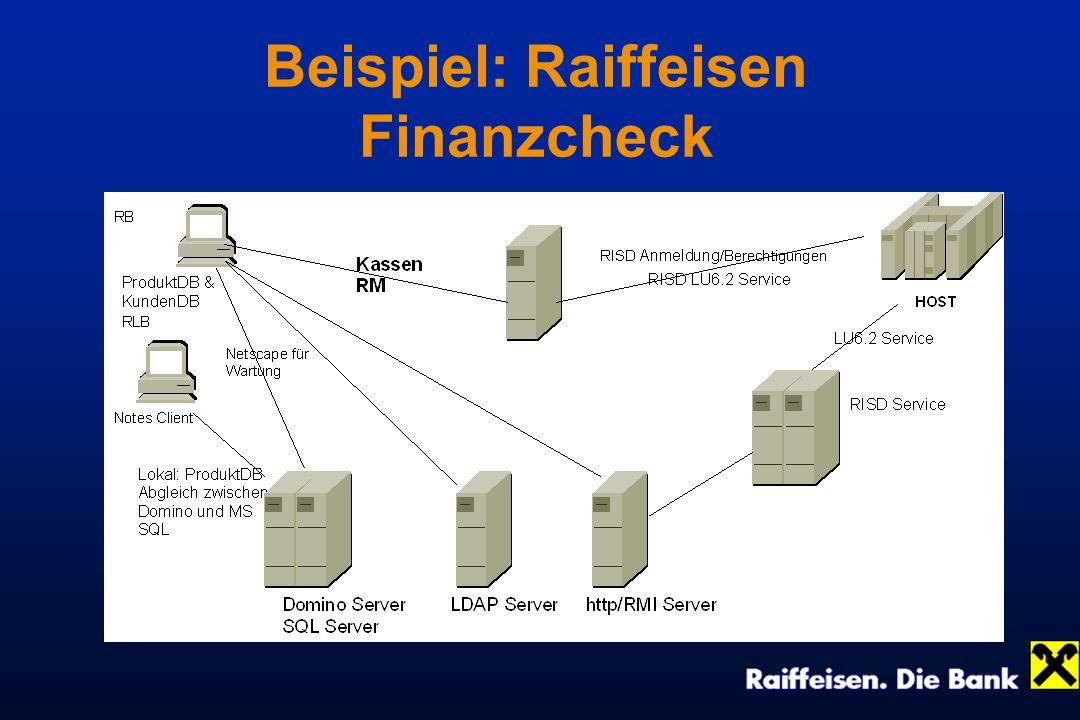Beispiel: Raiffeisen Finanzcheck