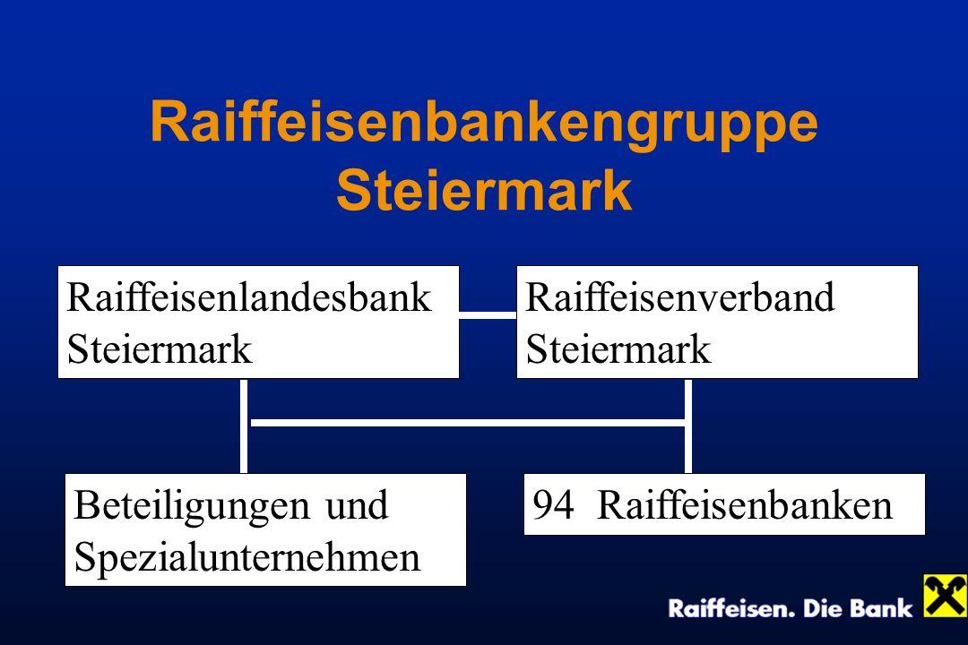 Raiffeisenbankengruppe Steiermark
