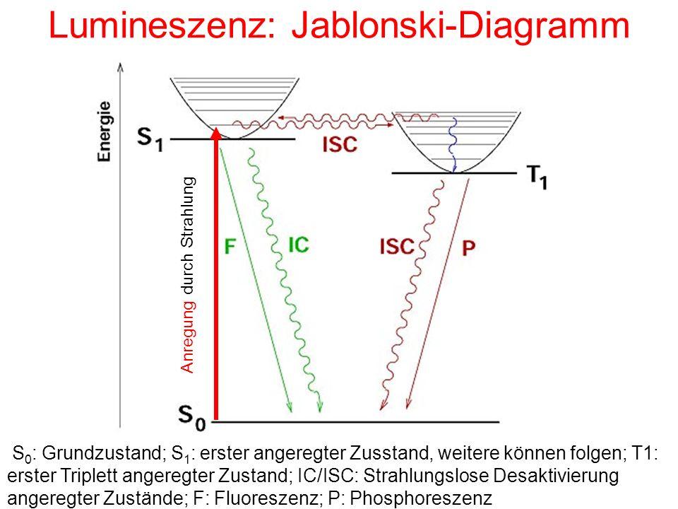 Ungewöhnlich Diagramm Eines Dreiwegschalters Bilder - Elektrische ...