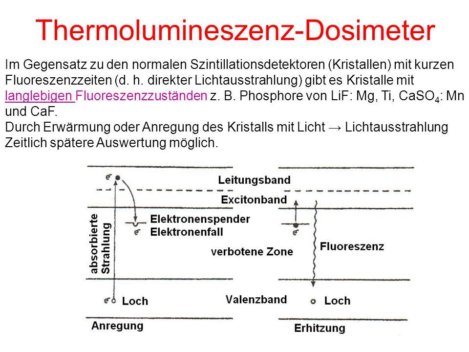 Thermolumineszenz-Dosimeter