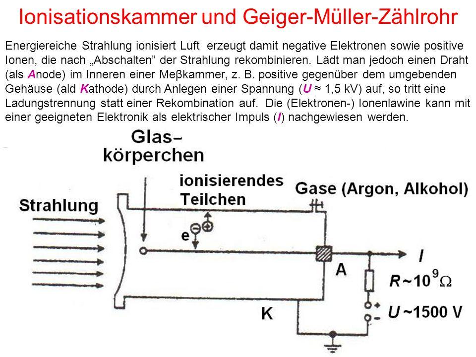 Ionisationskammer und Geiger-Müller-Zählrohr
