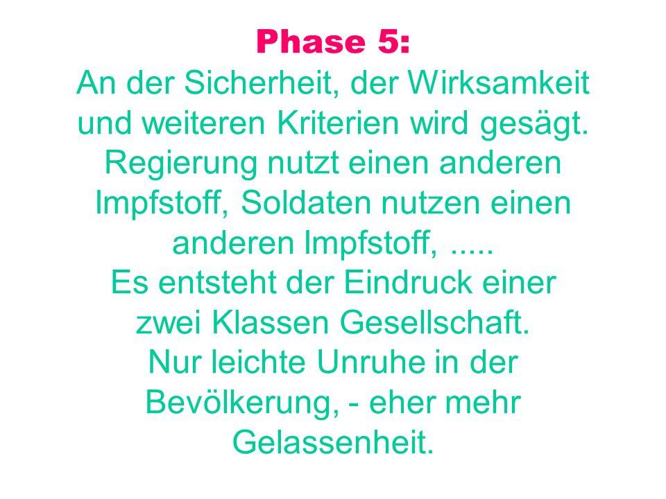 Phase 5: An der Sicherheit, der Wirksamkeit und weiteren Kriterien wird gesägt.