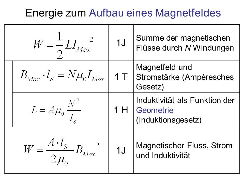 Energie zum Aufbau eines Magnetfeldes