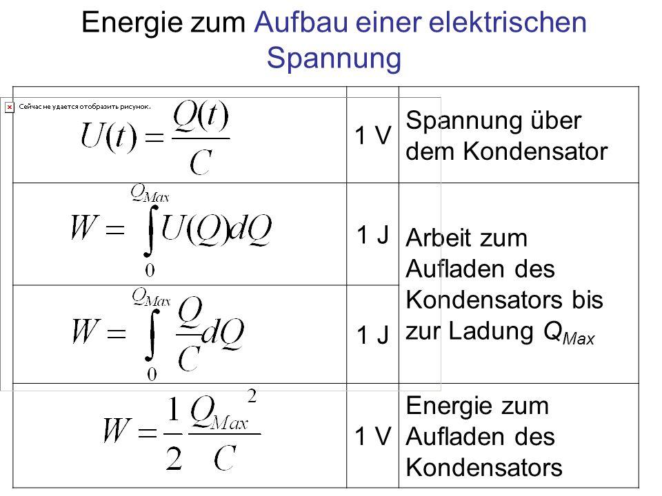 Energie zum Aufbau einer elektrischen Spannung