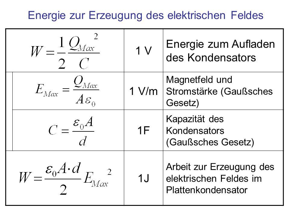 Energie zur Erzeugung des elektrischen Feldes