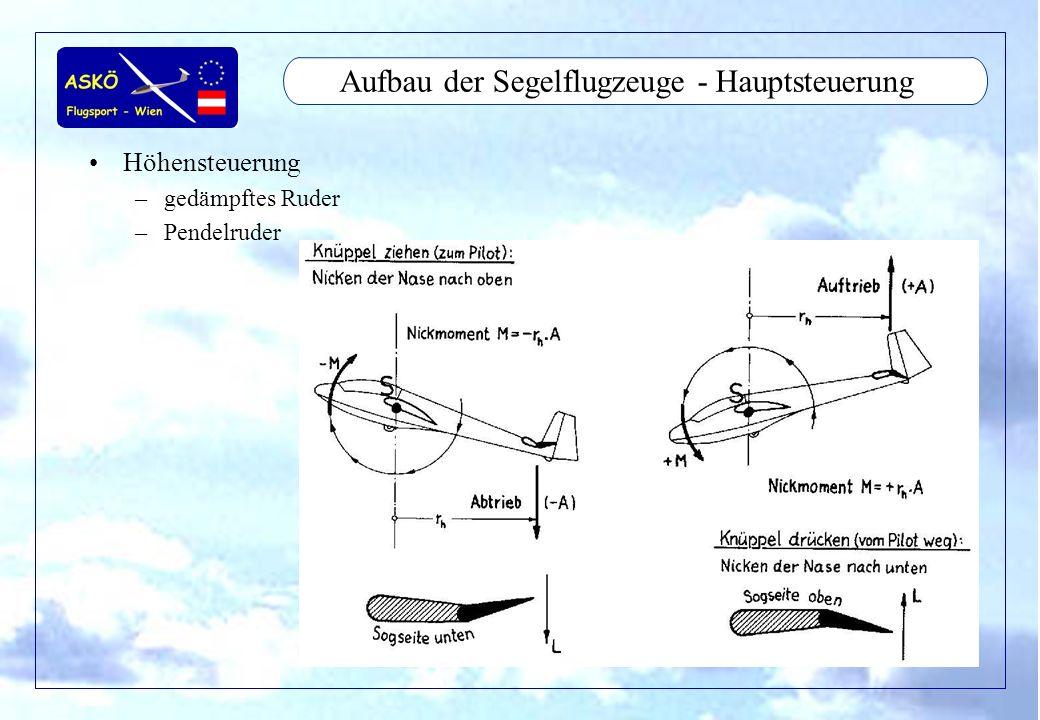 Aufbau der Segelflugzeuge - Hauptsteuerung