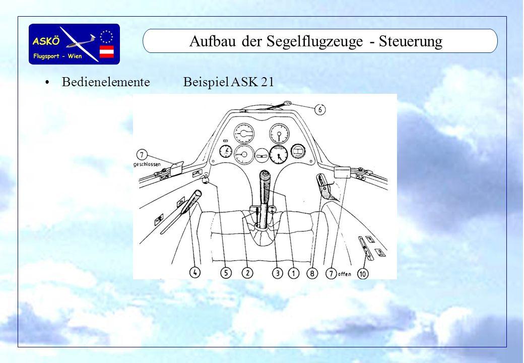 Aufbau der Segelflugzeuge - Steuerung