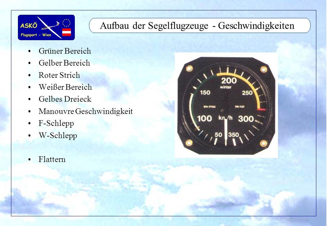 Aufbau der Segelflugzeuge - Geschwindigkeiten