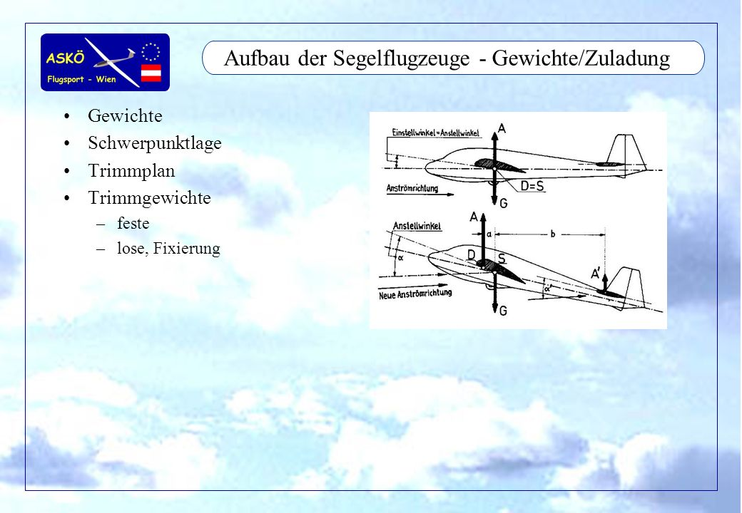 Aufbau der Segelflugzeuge - Gewichte/Zuladung