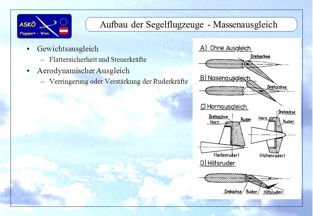 Aufbau der Segelflugzeuge - Massenausgleich