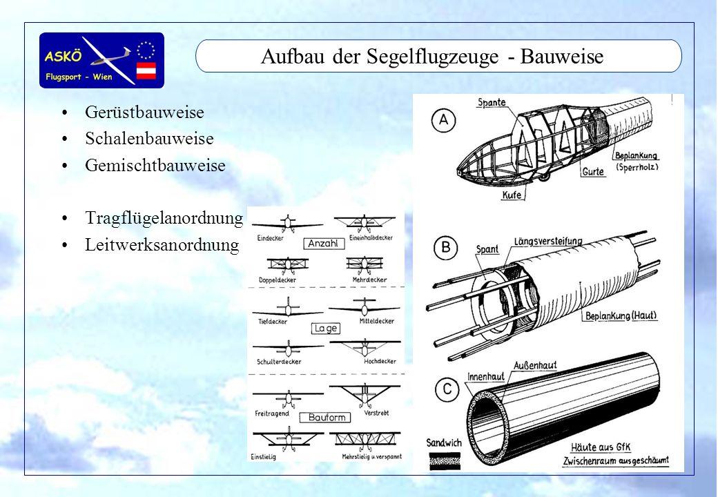 Aufbau der Segelflugzeuge - Bauweise