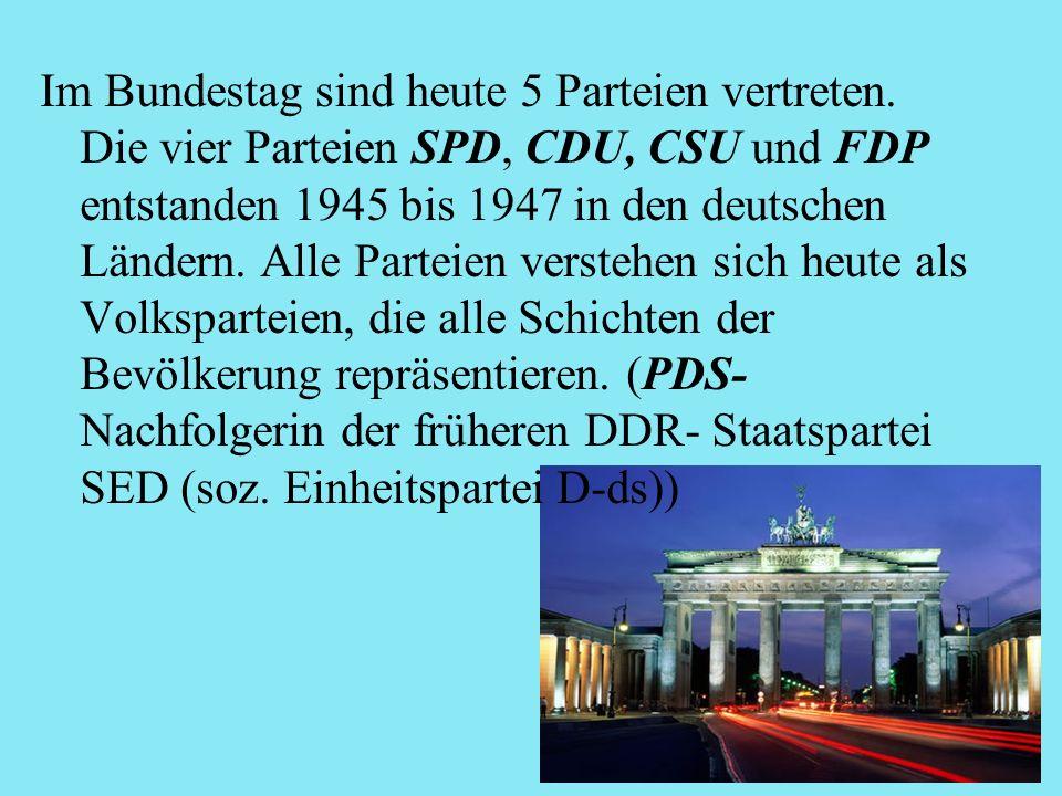 Im Bundestag sind heute 5 Parteien vertreten