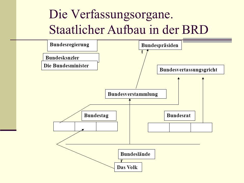 Die Verfassungsorgane. Staatlicher Aufbau in der BRD