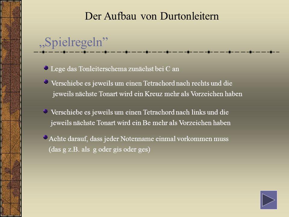 """""""Spielregeln Der Aufbau von Durtonleitern"""