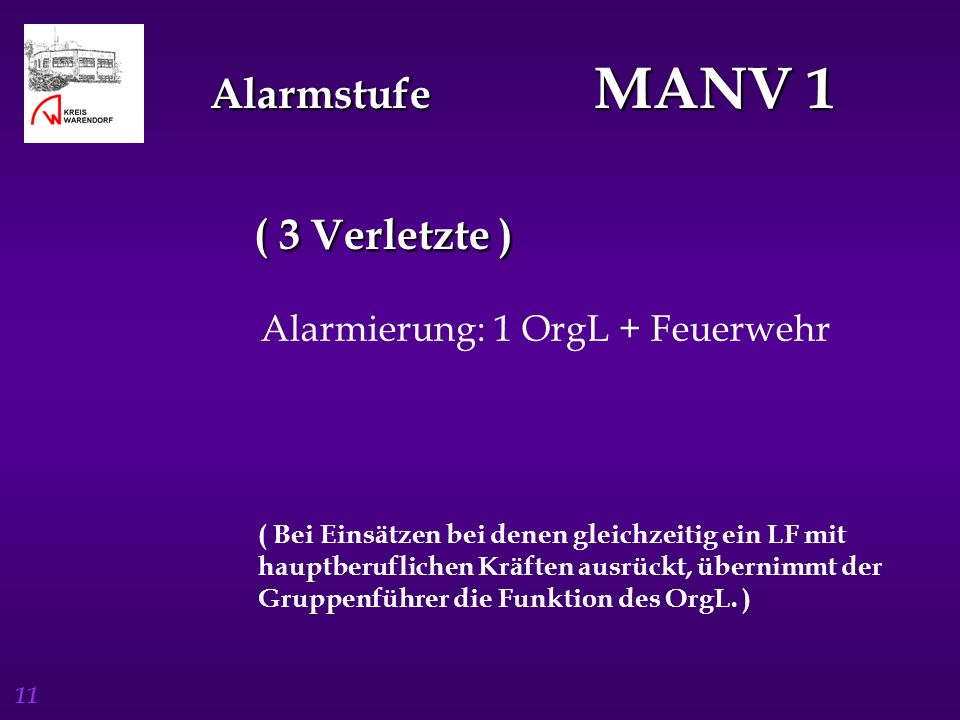 Alarmstufe MANV 1 ( 3 Verletzte )