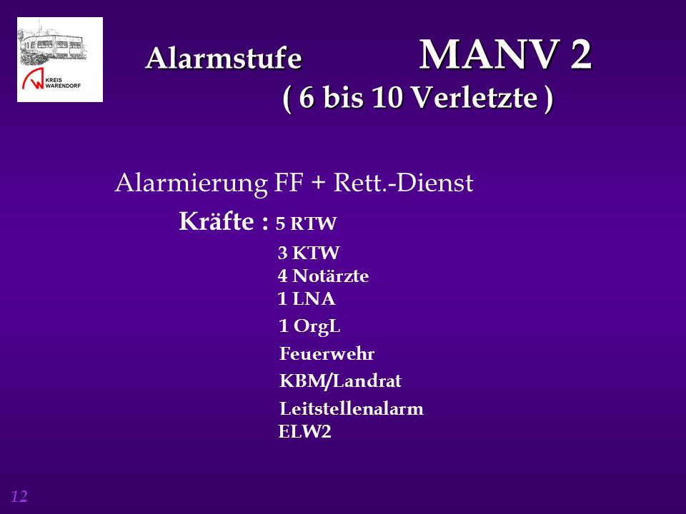 Alarmstufe MANV 2 ( 6 bis 10 Verletzte )