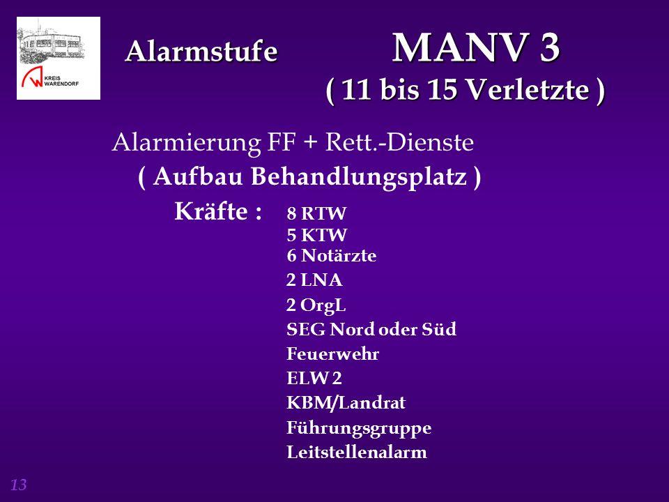 Alarmstufe MANV 3 ( 11 bis 15 Verletzte )