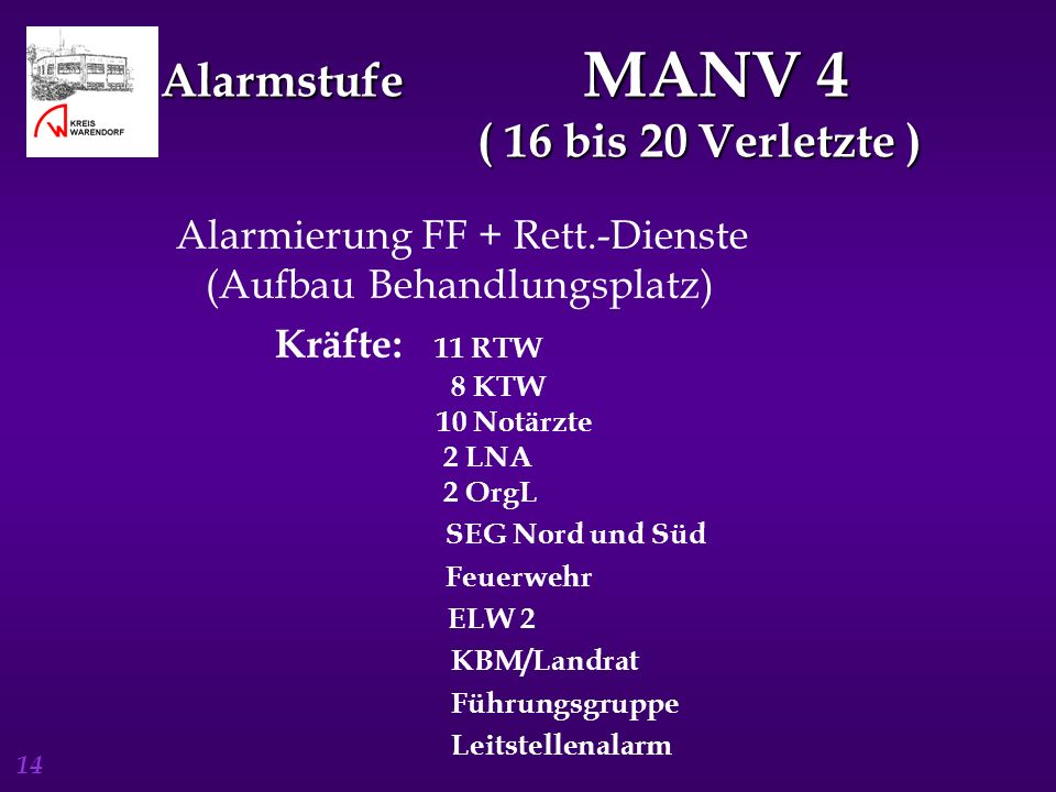 Alarmstufe MANV 4 ( 16 bis 20 Verletzte )