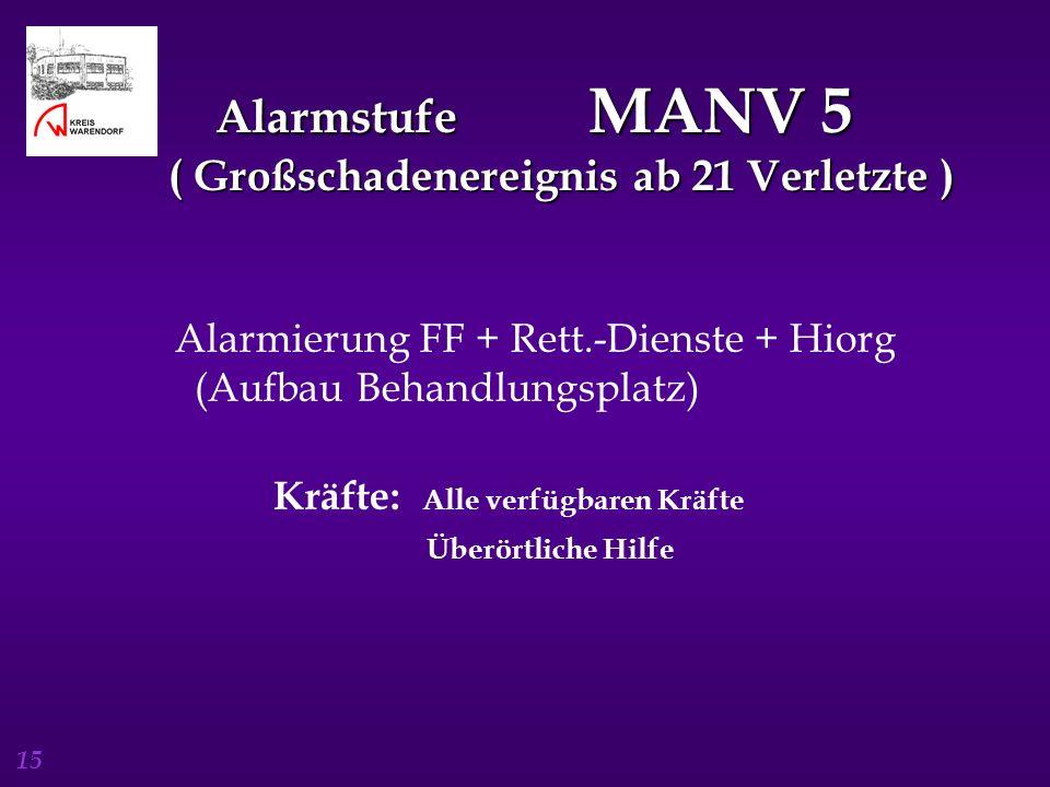 Alarmstufe MANV 5 ( Großschadenereignis ab 21 Verletzte )