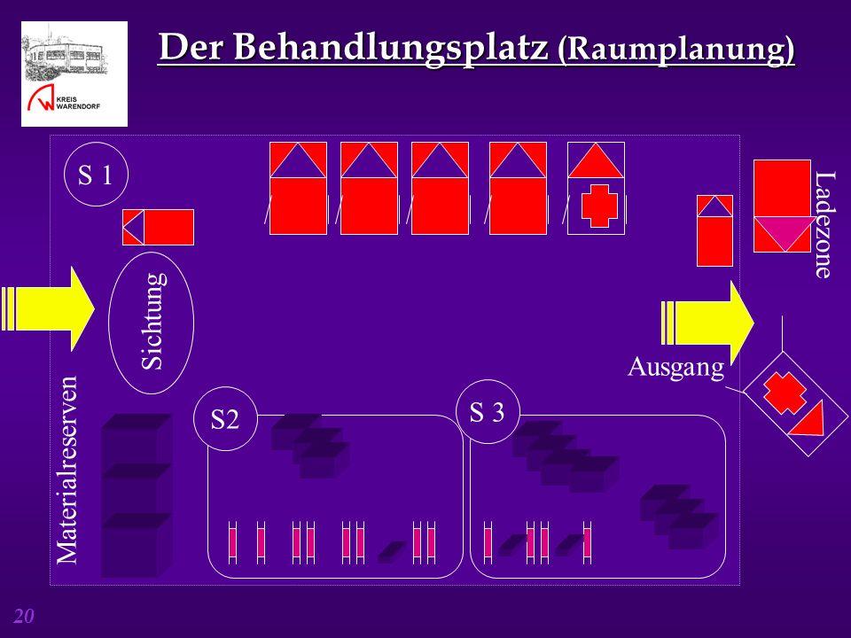 Der Behandlungsplatz (Raumplanung)